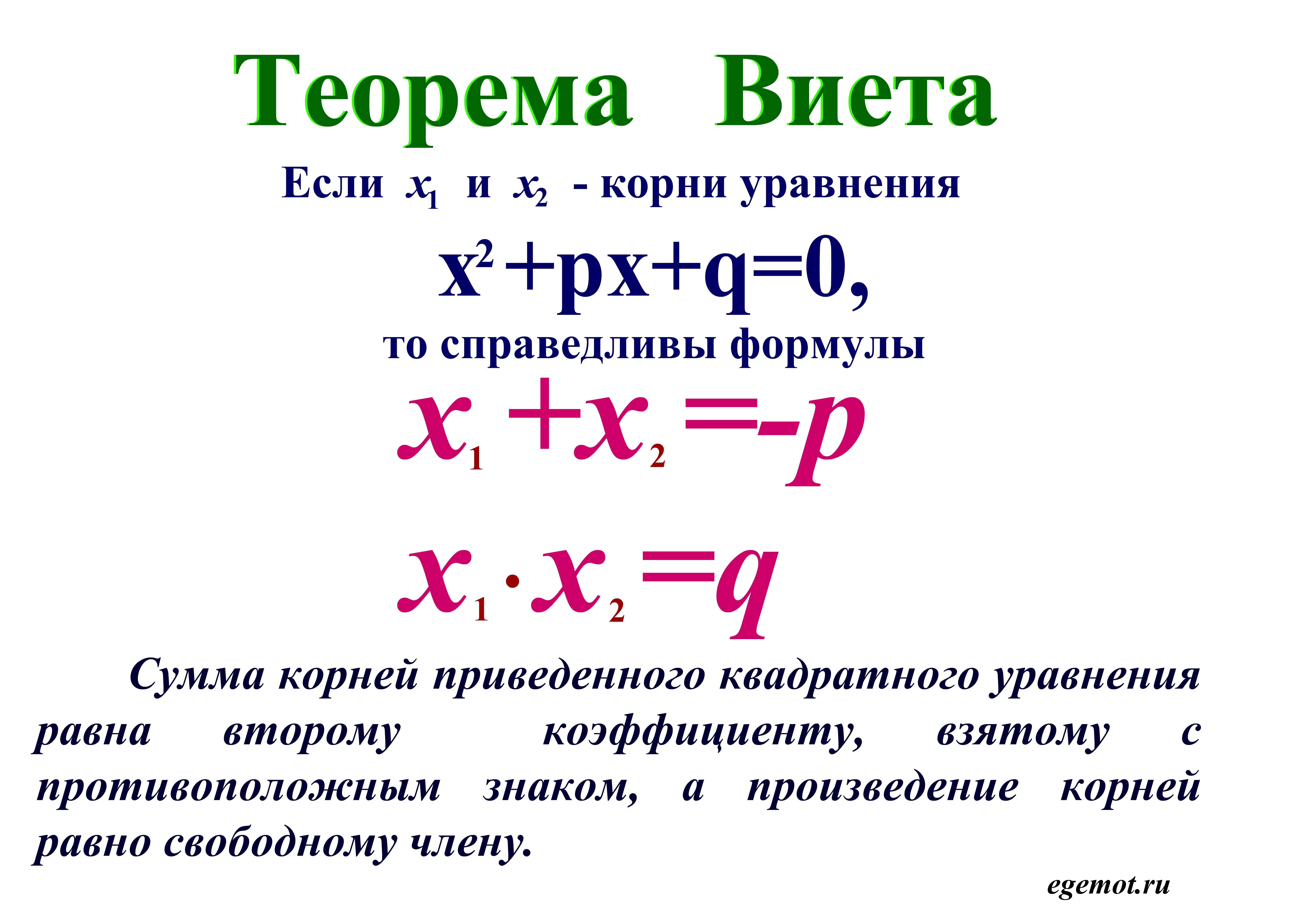 Решебник Теорема Виета