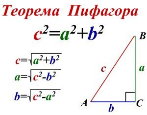 teor_pifagora 3